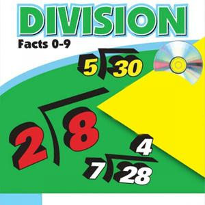 Rap With the Facts - Division